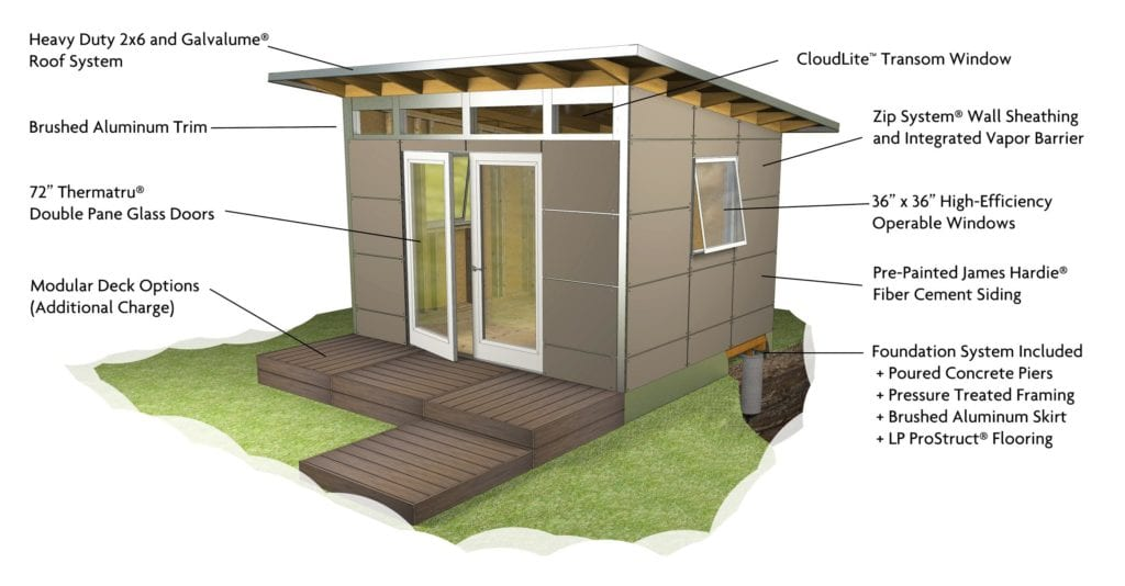 Trico Luxury Backyard Storage Shed Workshop Amp Studio